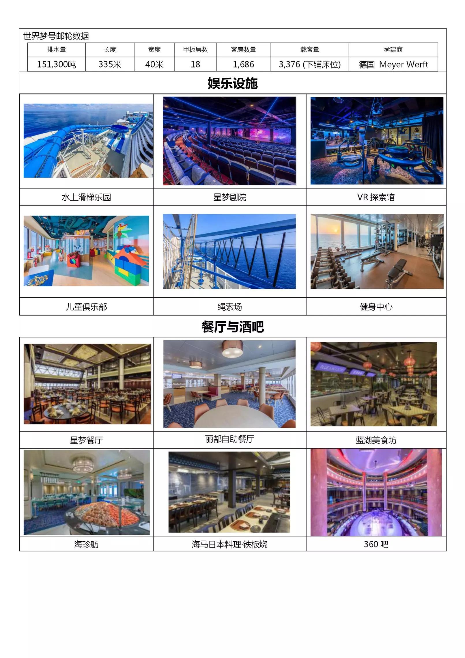 【世界梦号】广州-那霸-宫古岛-广州6天5晚