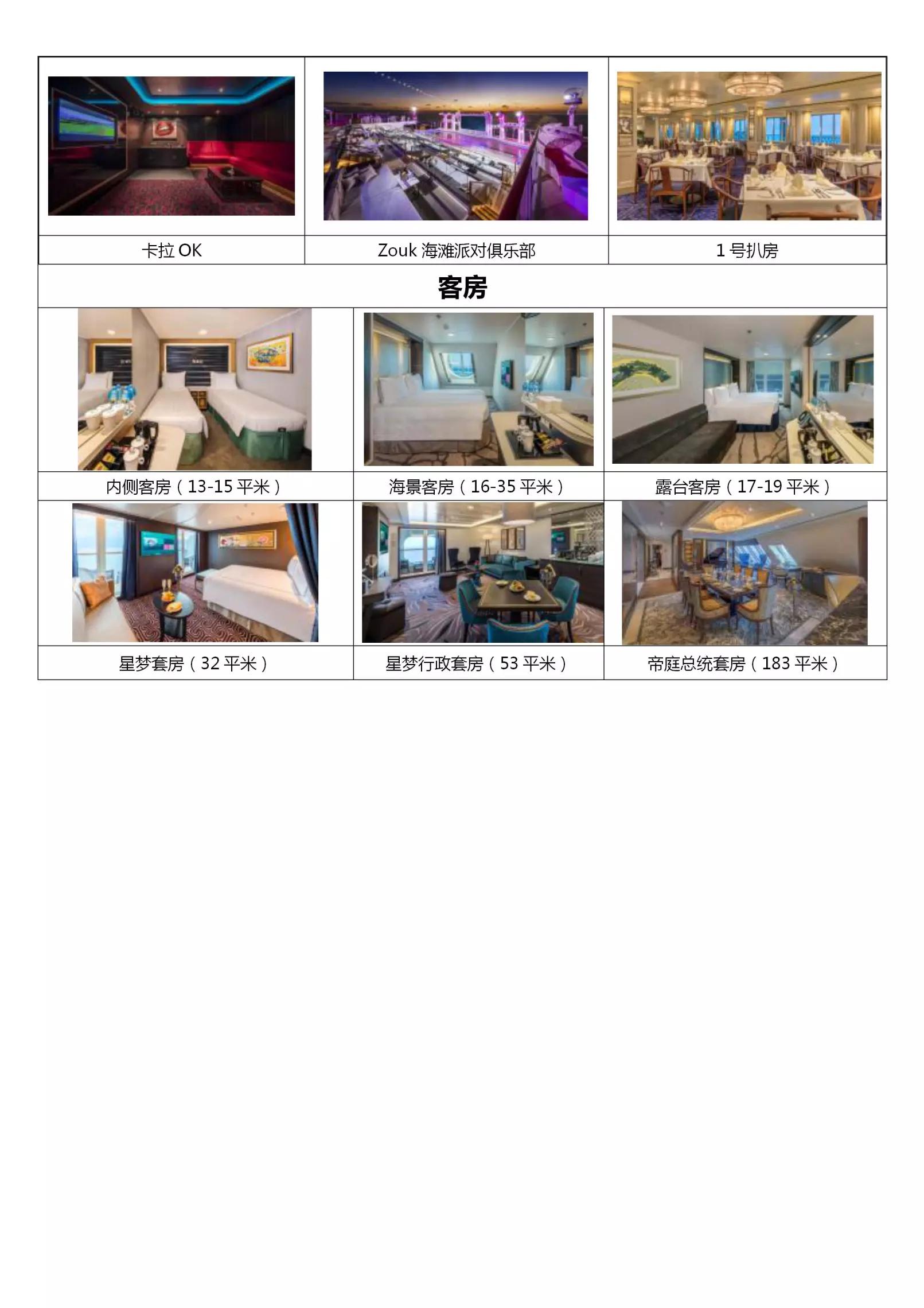 【世界梦号】广州-芽庄-岘港-广州6天5晚